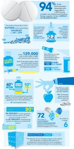 RXP_AfterHeparinInfographic_725x1459_ks_OWN
