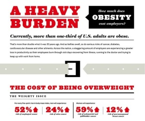 cost-of-obesity